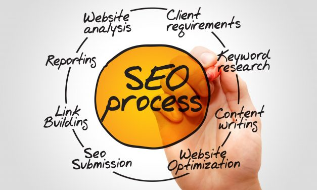 3 Organic SEO Services For Marketing Your Vacation Rental Website